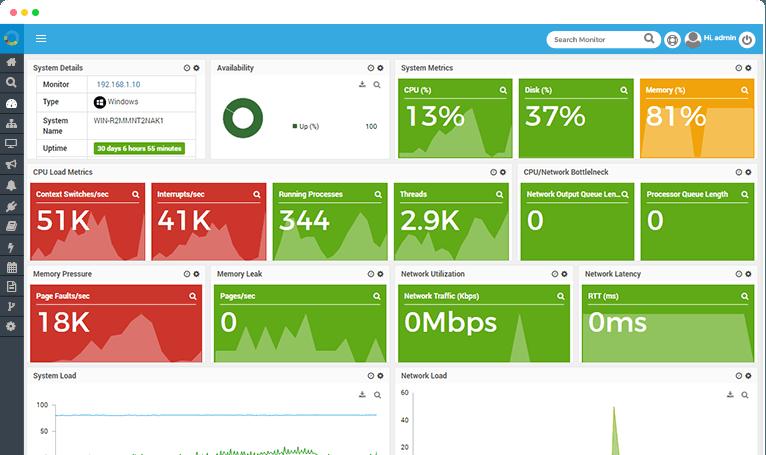 Analytics Platform Visulization