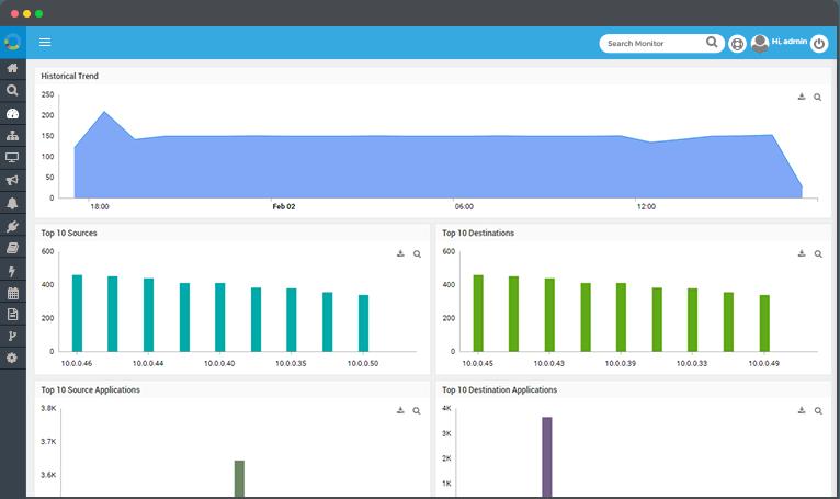 Database Server Monitoring
