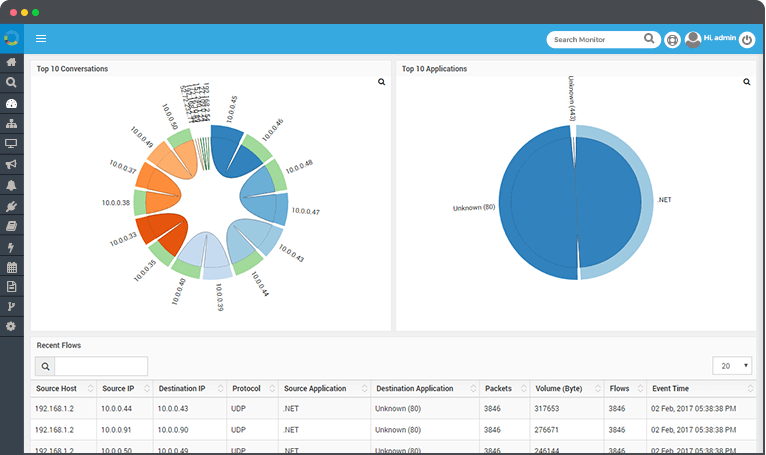Network Monitoring Tool NMS
