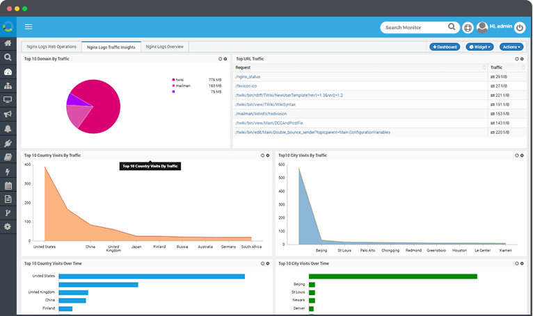 network performance monitoring tools