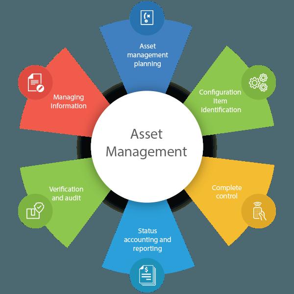 IT資産管理ソフトウェア   ITAM    資産管理ソフトウェア