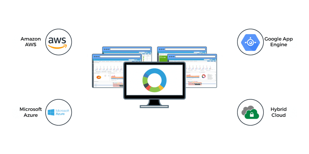 Cloud Monitoring | Cloud Monitoring Tool | AWS Monitoring
