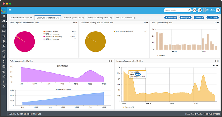 Log Monitoring Tools | Event Log Analyzer | Log Analyzer