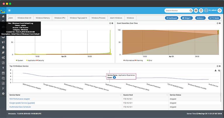 Log Analyzer software dashboard