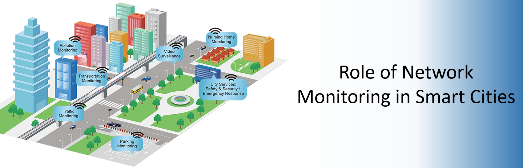 Role of Network Monitoring in Smart Cities Development