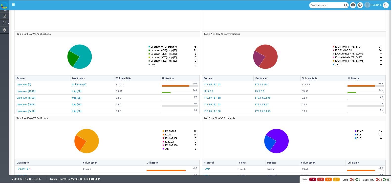 Official Motadata Blog | NMS, Log & Flow Analytics, ITSM